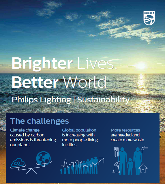 sustainability philips infographic