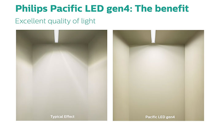 The benefit of Philips Pacific LED gen4